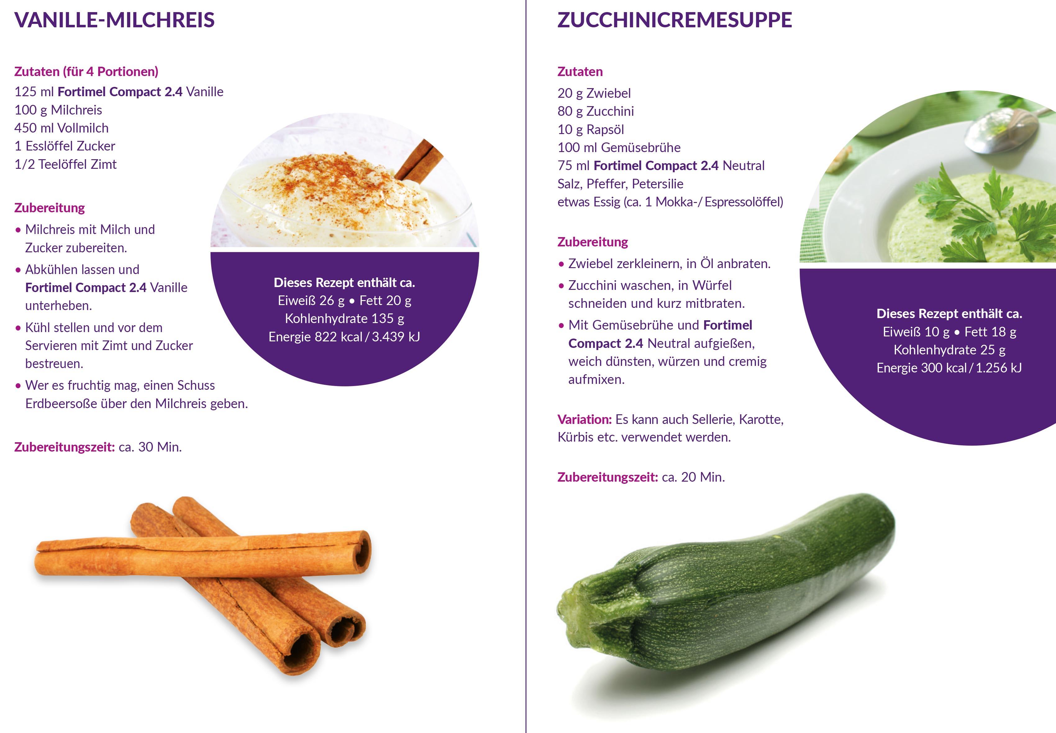 Gewichtsverlust 20 Rezepte für