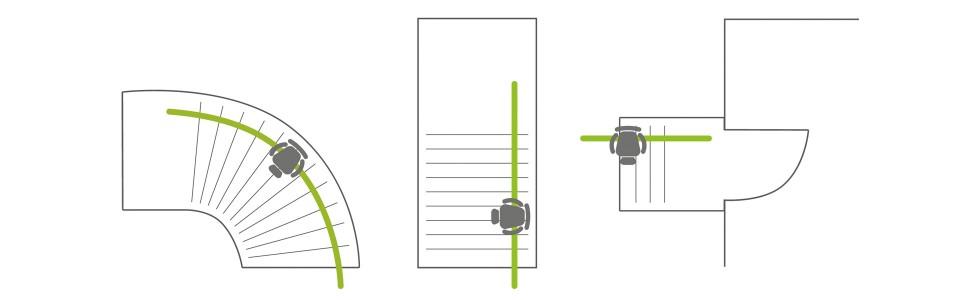Treppenlift-Varianten für gerade, kurvige oder Außentreppen