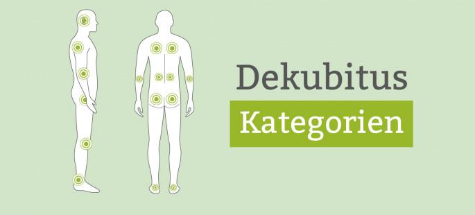Dekubitus Kategorien