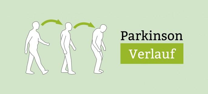 Parkinson-Verlauf